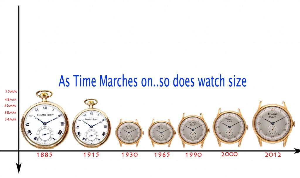 Evolution-of-watch-size